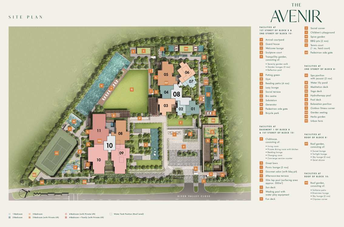 The Avenir Siteplan